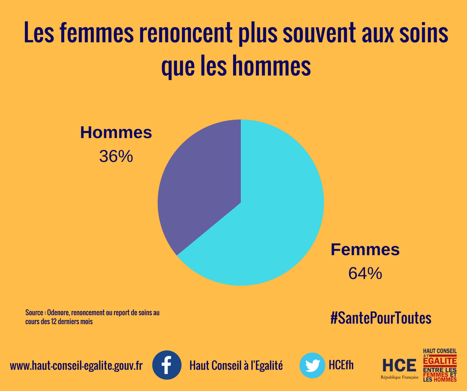 cover hce adsf sante femmes