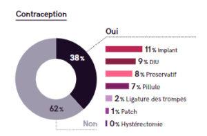 contraception-adsf-santé-femmes